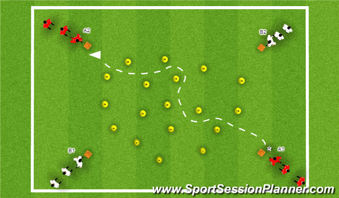 Football/Soccer Session Plan Drill (Colour): DAY3 training 2