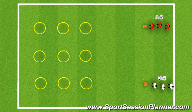 Football/Soccer Session Plan Drill (Colour): DAY3 training 3