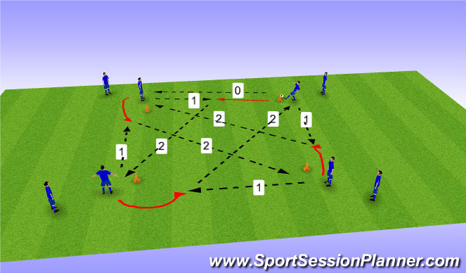Football/Soccer Session Plan Drill (Colour): Viereckpassen 4