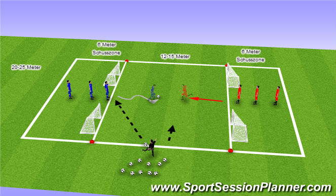 Football/Soccer Session Plan Drill (Colour): 1 gegen 1
