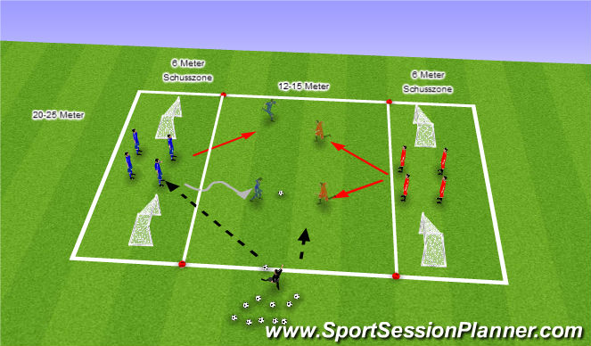 Football/Soccer Session Plan Drill (Colour): 2 gegen 2