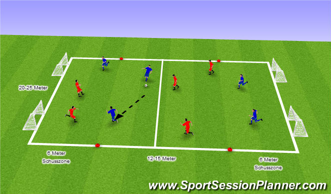 Football/Soccer Session Plan Drill (Colour): 3 gegen 2