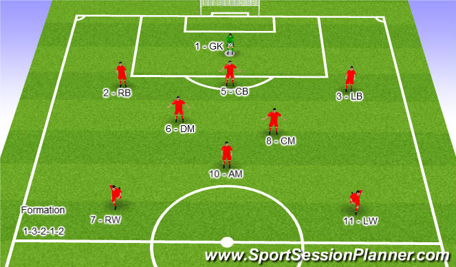 Football/Soccer Session Plan Drill (Colour): 1-3-2-1-2