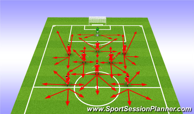 Football/Soccer Session Plan Drill (Colour): Field Areas of Responsibilities