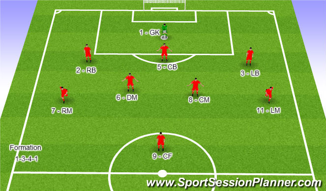 Football/Soccer Session Plan Drill (Colour): 1-3-4-1
