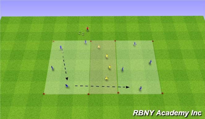 Football/Soccer Session Plan Drill (Colour): Main - 4v4v4 - Zones