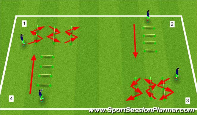 Football/Soccer Session Plan Drill (Colour): Jump