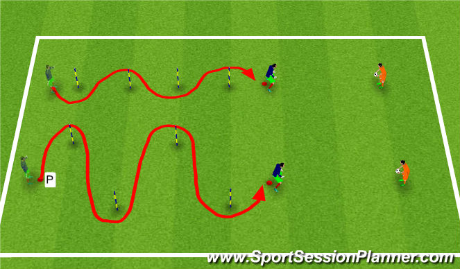 Football/Soccer Session Plan Drill (Colour): Pole