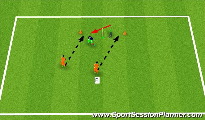 Football/Soccer Session Plan Drill (Colour): Lye Down