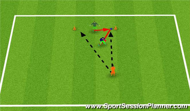Football/Soccer Session Plan Drill (Colour): Divert