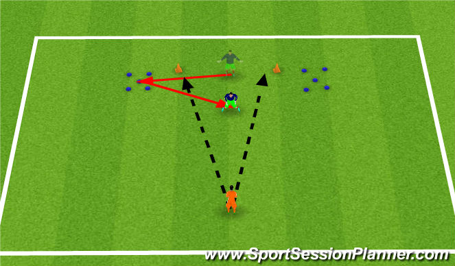 Football/Soccer Session Plan Drill (Colour): Dice move