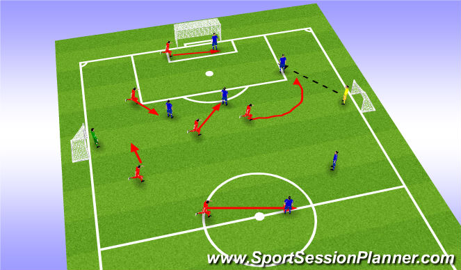 Football/Soccer Session Plan Drill (Colour): Pressing from the front and midfield