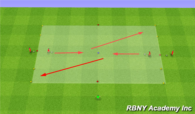 Football/Soccer Session Plan Drill (Colour): Intro - Technical Reps