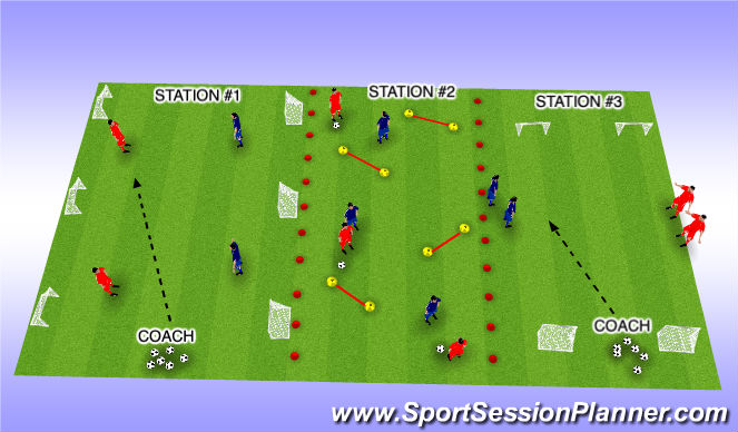 Football/Soccer Session Plan Drill (Colour): Station work