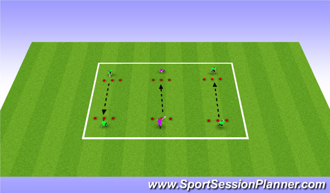 Football/Soccer Session Plan Drill (Colour): Station 1 - Distribution and Handling
