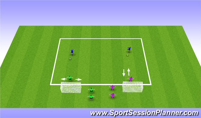 Football/Soccer Session Plan Drill (Colour): Station 3 - Shot Stopping
