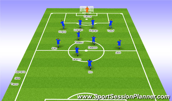 Football/Soccer Session Plan Drill (Colour): 1st half sub - 10min