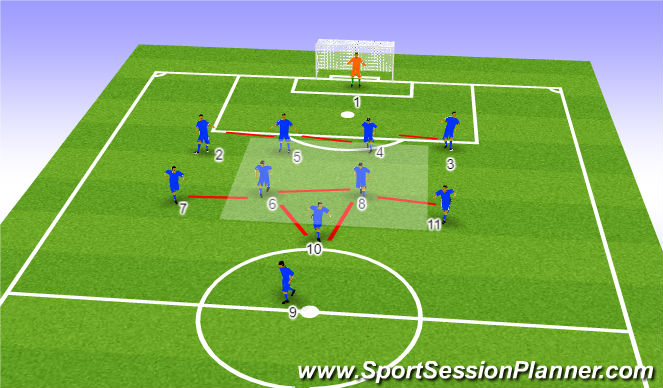 Football/Soccer Session Plan Drill (Colour): Defense Tactical