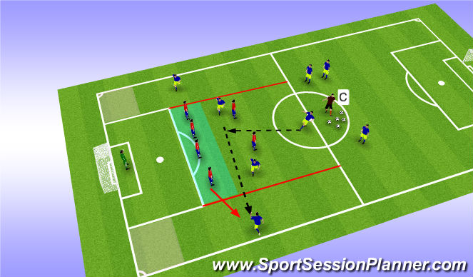 Football/Soccer Session Plan Drill (Colour): Back 4 wide areas