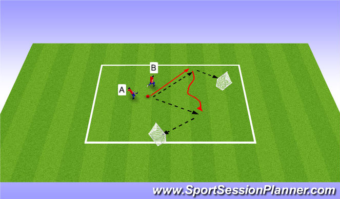 Football/Soccer Session Plan Drill (Colour): Early arrivals