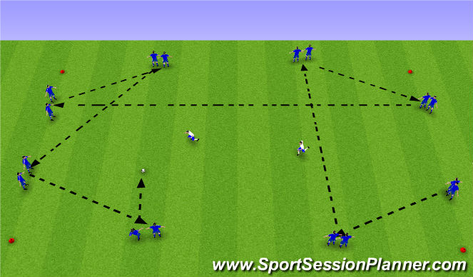 Football/Soccer Session Plan Drill (Colour): 2. Upphitun með bolta