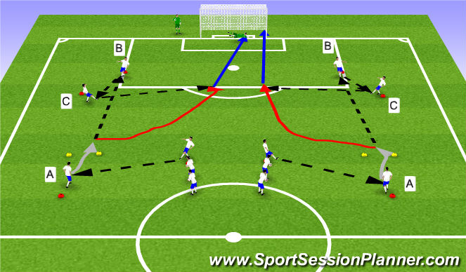 Football/Soccer Session Plan Drill (Colour): Tækni þjálfun: