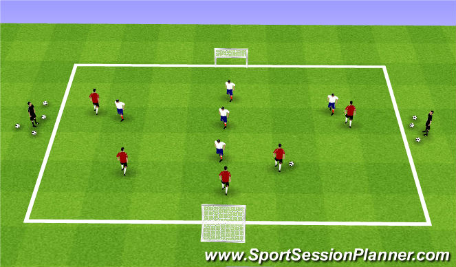 Football/Soccer Session Plan Drill (Colour): Pine Glen Wednesday May 29th