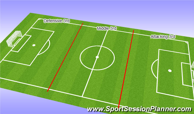 Football/Soccer Session Plan Drill (Colour): Pitch Geography