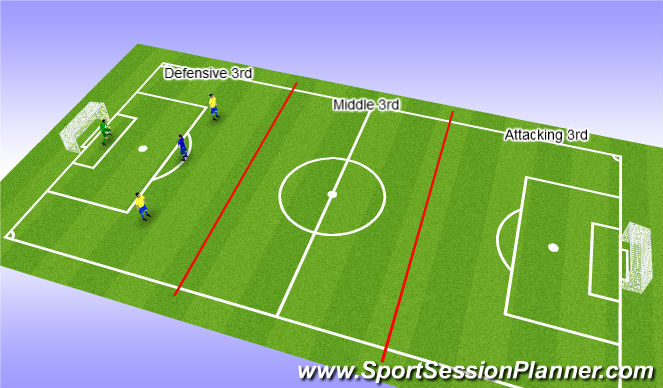 Football/Soccer Session Plan Drill (Colour): Setup - stage 1