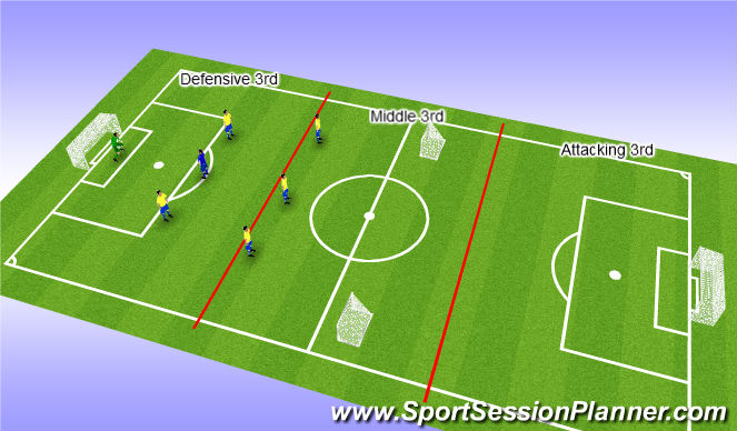 Football/Soccer Session Plan Drill (Colour): Setup - stage 2