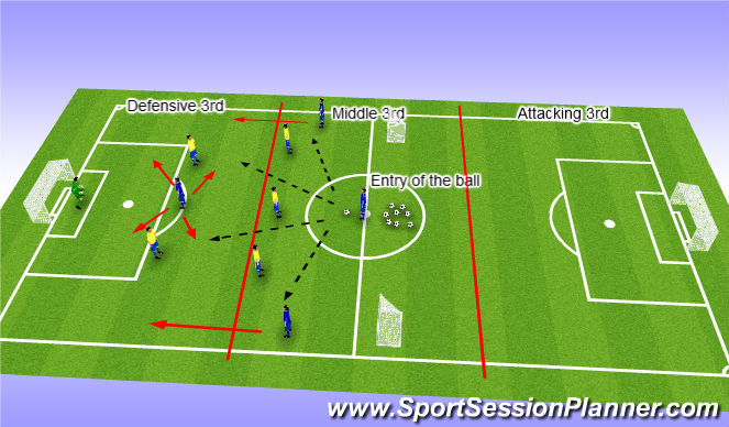 Football/Soccer Session Plan Drill (Colour): Entry and Exit of the ball