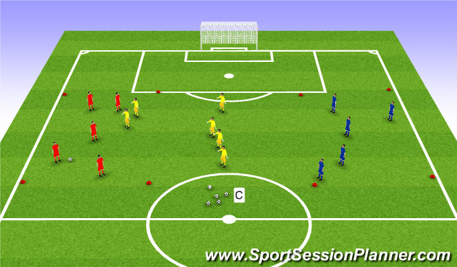 Football/Soccer Session Plan Drill (Colour): Initial Game