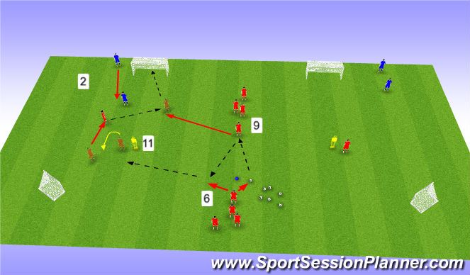 Football/Soccer Session Plan Drill (Colour): Wall or Slide Pass