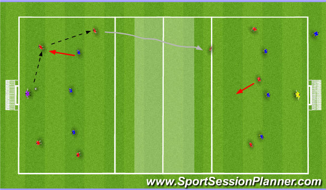Football/Soccer Session Plan Drill (Colour): 4 v 3 Overload