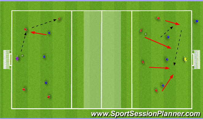 Football/Soccer Session Plan Drill (Colour): 4 v 3 Attack