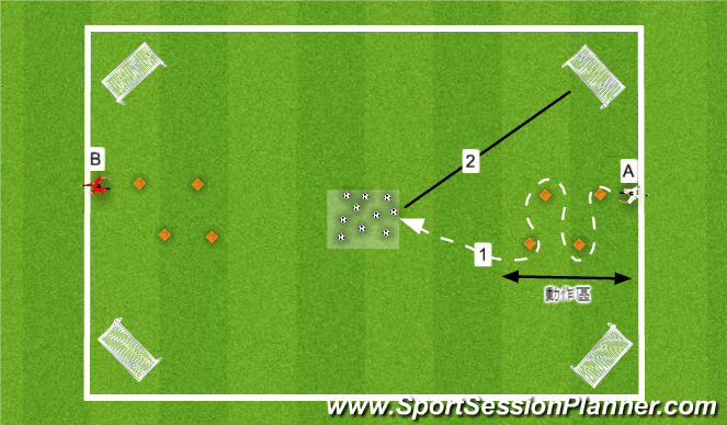 Football/Soccer Session Plan Drill (Colour): Day4-training2