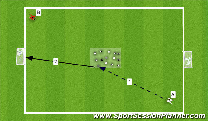 Football/Soccer Session Plan Drill (Colour): Day4-training1
