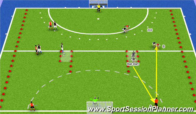 Hockey Session Plan Drill (Colour): Open receiving 1v1