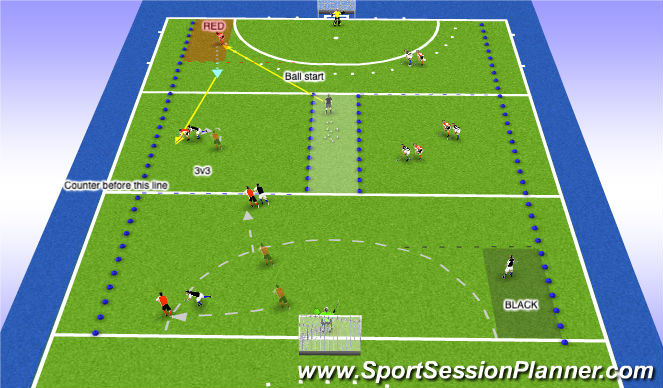 Hockey Session Plan Drill (Colour): Open receiving 3v3