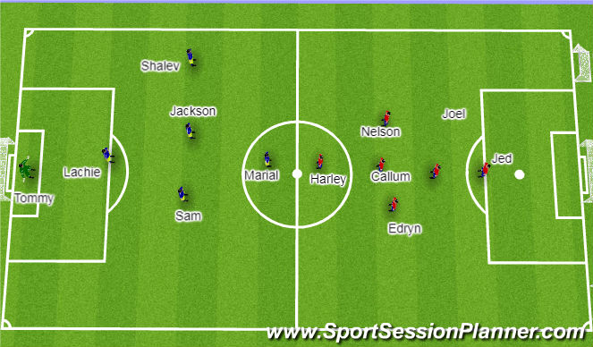 Football/Soccer Session Plan Drill (Colour): All in game: Scenarios