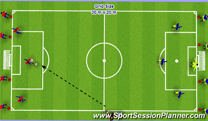 Football/Soccer Session Plan Drill (Colour): Tech 2: Counter Defending