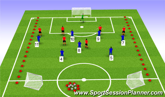 Football/Soccer Session Plan Drill (Colour): Session Intro (Trigger and pressure)