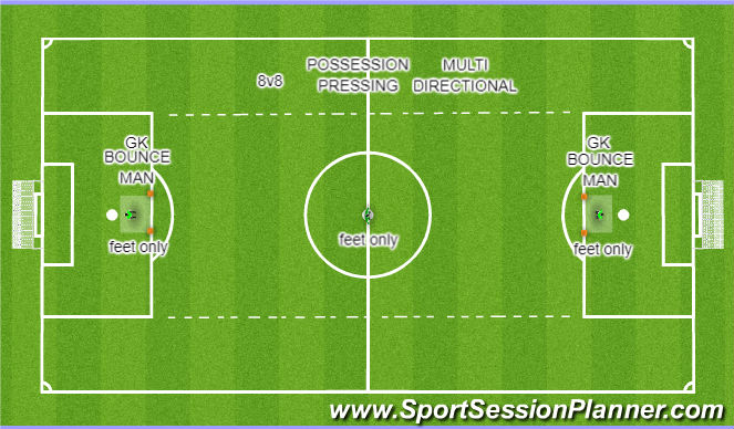Football/Soccer Session Plan Drill (Colour): POSSESSION / PRESSING