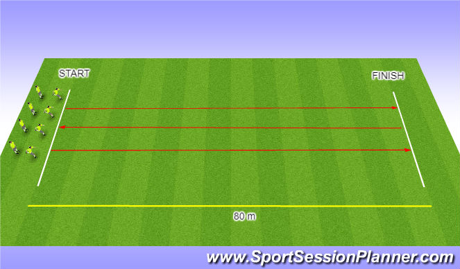 Football/Soccer Session Plan Drill (Colour): 80m runs