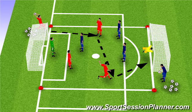 Football/Soccer Session Plan Drill (Colour): 3v3 with Throwin
