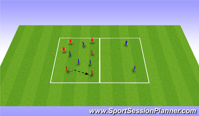 Football/Soccer Session Plan Drill (Colour): Effective Pressing