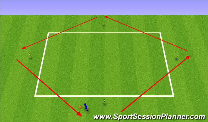 Football/Soccer Session Plan Drill (Colour): Diamond Runs x 4