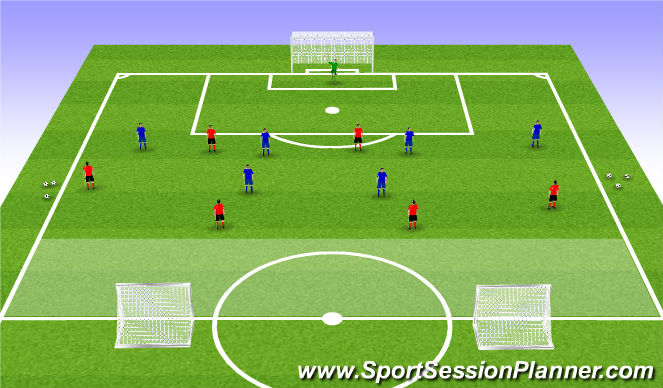 Football/Soccer Session Plan Drill (Colour): Attack v Defence (SSG)