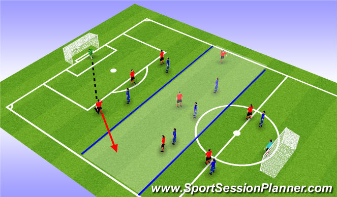 Football/Soccer Session Plan Drill (Colour): Session/SSG