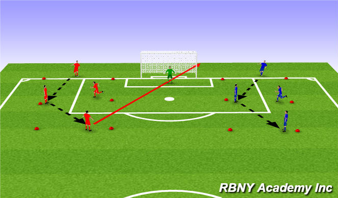 Football/Soccer Session Plan Drill (Colour): Technical 1 (Unopposed)